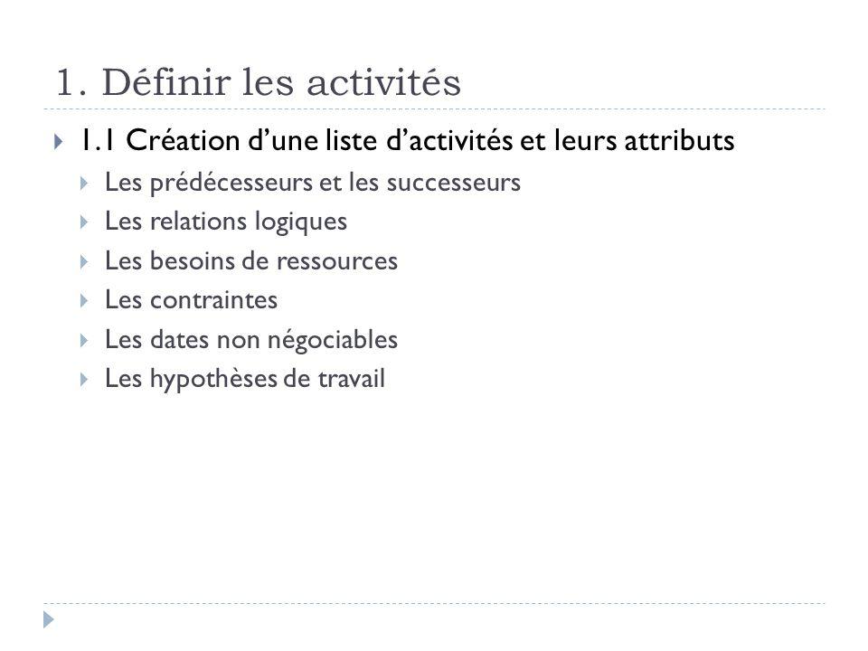 1. Définir les activités 1.1 Création dune liste dactivités et leurs attributs Les prédécesseurs et les successeurs Les relations logiques Les besoins