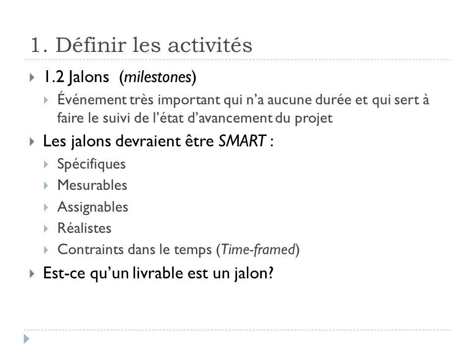 1. Définir les activités 1.2 Jalons (milestones) Événement très important qui na aucune durée et qui sert à faire le suivi de létat davancement du pro