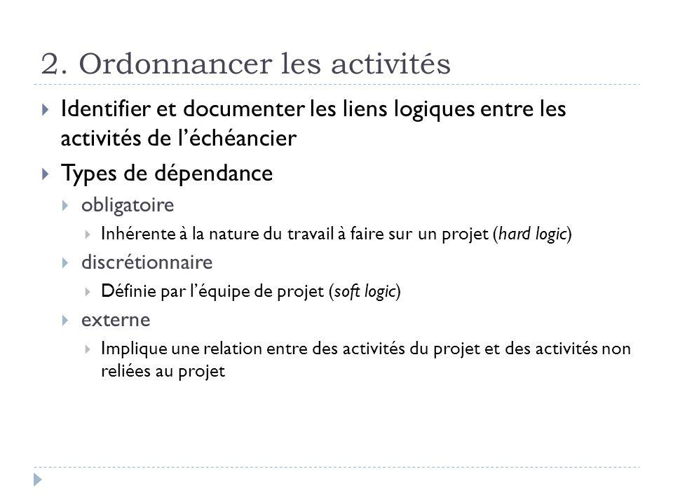 2. Ordonnancer les activités Identifier et documenter les liens logiques entre les activités de léchéancier Types de dépendance obligatoire Inhérente