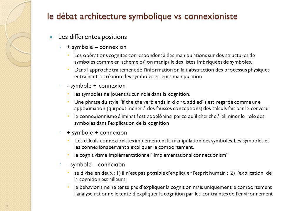 le débat architecture symbolique vs connexioniste Les différentes positions + symbole – connexion Les opérations cognites correspondent à des manipulations sur des structures de symboles comme en scheme où on manipule des listes imbriquées de symboles.