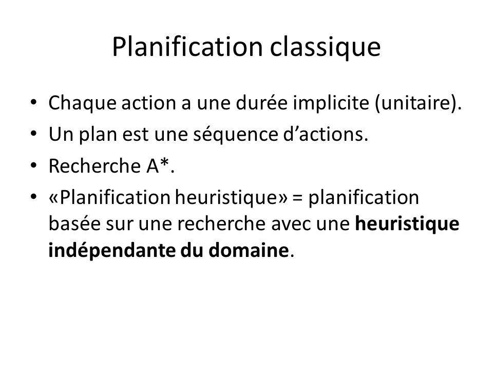 Planification classique Chaque action a une durée implicite (unitaire). Un plan est une séquence dactions. Recherche A*. «Planification heuristique» =