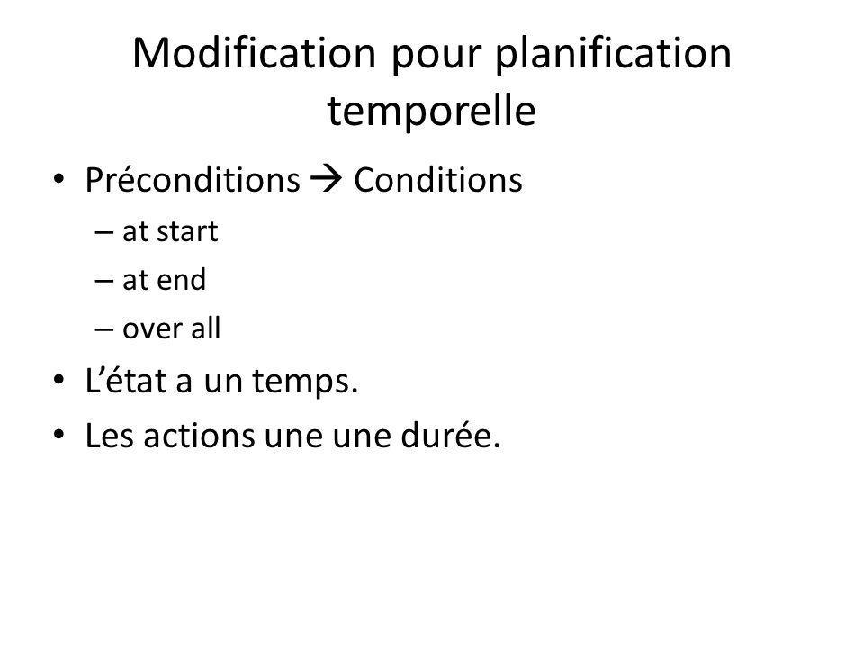 Modification pour planification temporelle Préconditions Conditions – at start – at end – over all Létat a un temps. Les actions une une durée.