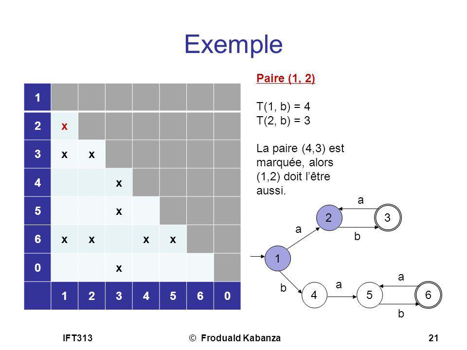 IFT313© Froduald Kabanza21 Exemple 1 2 3 a a b 4 b 5 a 6 a Paire (1, 2) T(1, b) = 4 T(2, b) = 3 La paire (4,3) est marquée, alors (1,2) doit lêtre aus