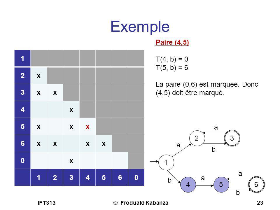 IFT313© Froduald Kabanza23 Exemple Paire (4,5) T(4, b) = 0 T(5, b) = 6 La paire (0,6) est marquée. Donc (4,5) doit être marqué. 1 2 3 a a b 4 b 5 a 6