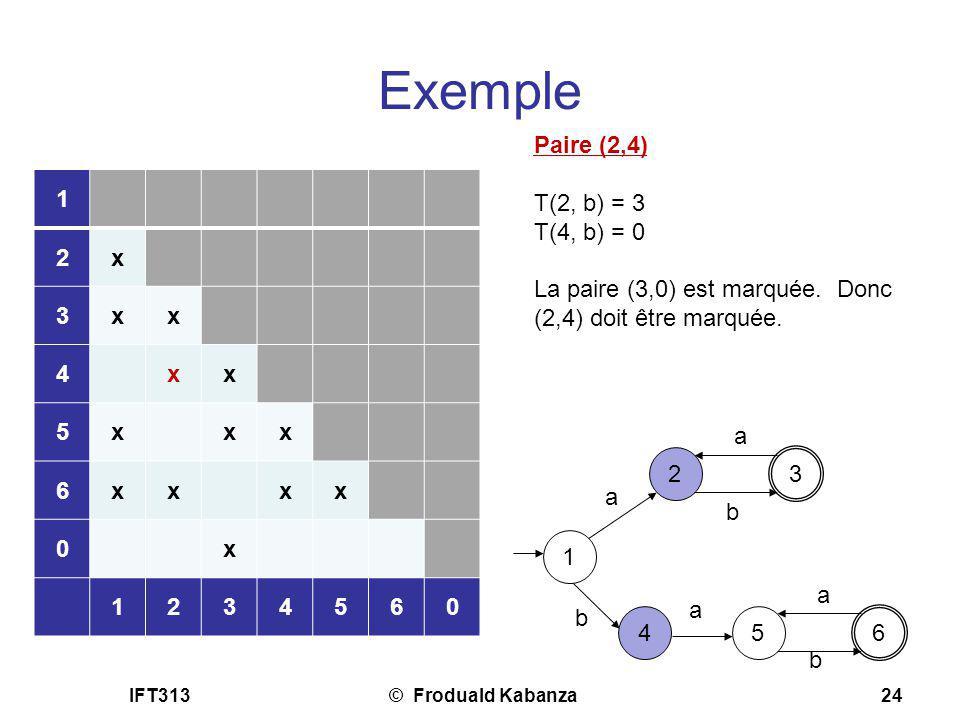 IFT313© Froduald Kabanza24 Exemple Paire (2,4) T(2, b) = 3 T(4, b) = 0 La paire (3,0) est marquée. Donc (2,4) doit être marquée. 1 2 3 a a b 4 b 5 a 6