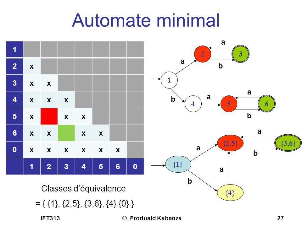 IFT313© Froduald Kabanza27 Automate minimal Classes déquivalence = { {1}, {2,5}, {3,6}, {4} {0} } 1 2 3 a a b 4 b 5 a 6 a b {1} {4} b {2,5} a a {3,6}