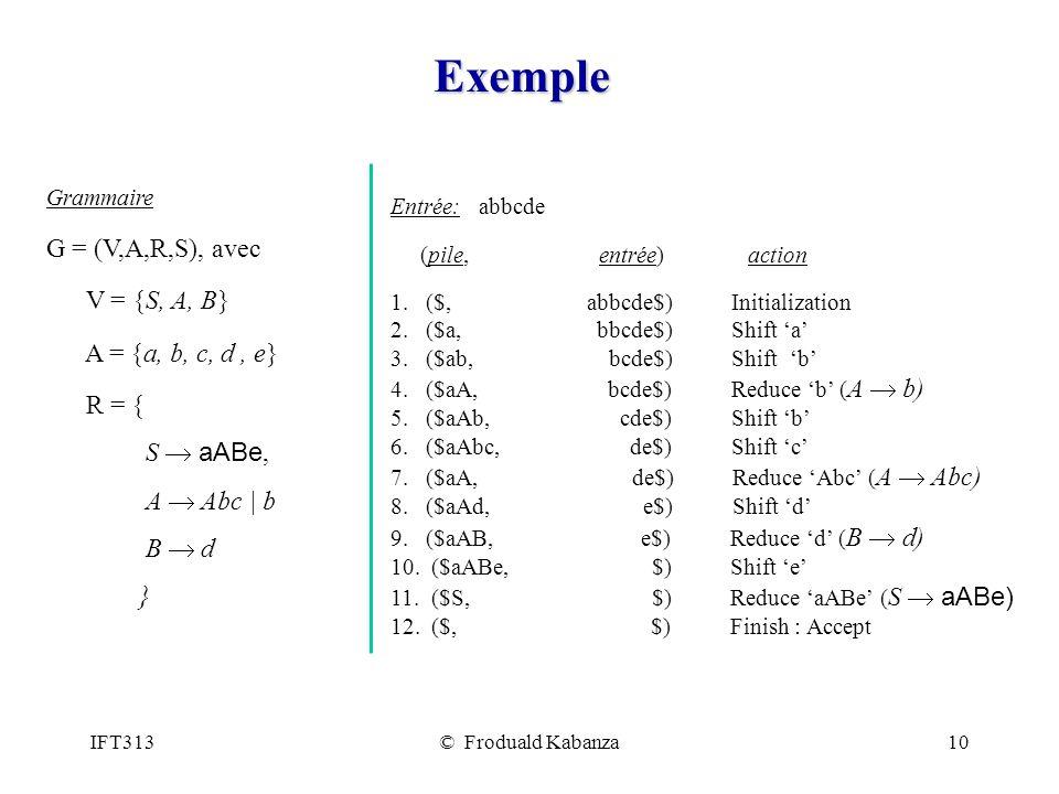 IFT313© Froduald Kabanza10 Exemple Entrée: abbcde (pile, entrée) action 1.