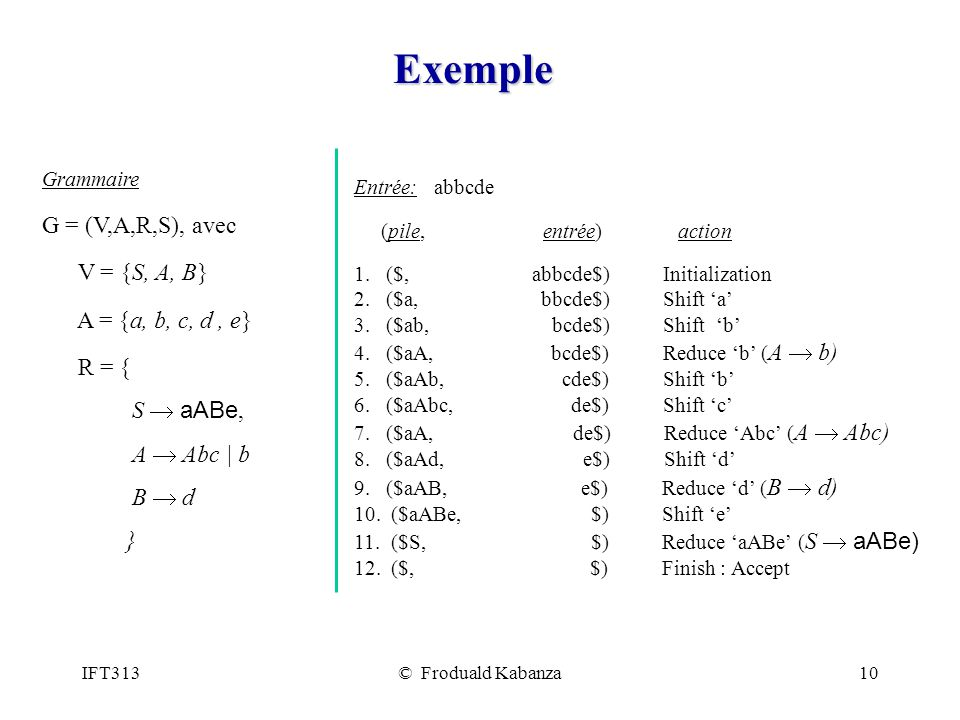 IFT313© Froduald Kabanza10 Exemple Entrée: abbcde (pile, entrée) action 1. ($, abbcde$) Initialization 2. ($a, bbcde$) Shift a 3. ($ab, bcde$) Shift b