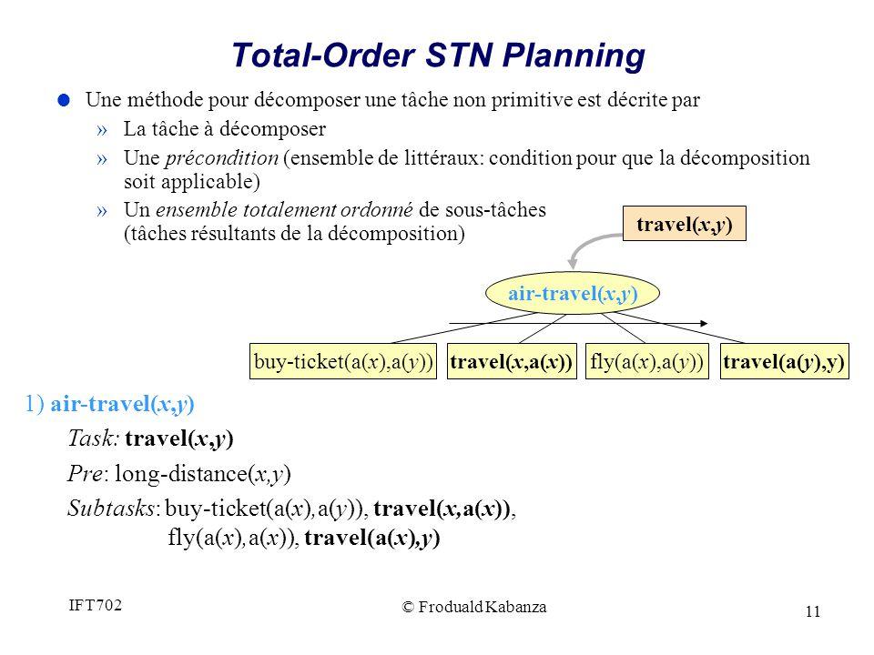 11 Total-Order STN Planning Une méthode pour décomposer une tâche non primitive est décrite par »La tâche à décomposer »Une précondition (ensemble de littéraux: condition pour que la décomposition soit applicable) »Un ensemble totalement ordonné de sous-tâches (tâches résultants de la décomposition) © Froduald Kabanza IFT702 travel(x,y) air-travel(x,y) buy-ticket(a(x),a(y))travel(x,a(x))fly(a(x),a(y))travel(a(y),y) 1) air-travel(x,y) Task: travel(x,y) Pre: long-distance(x,y) Subtasks: buy-ticket(a(x),a(y)), travel(x,a(x)), fly(a(x),a(x)), travel(a(x),y)
