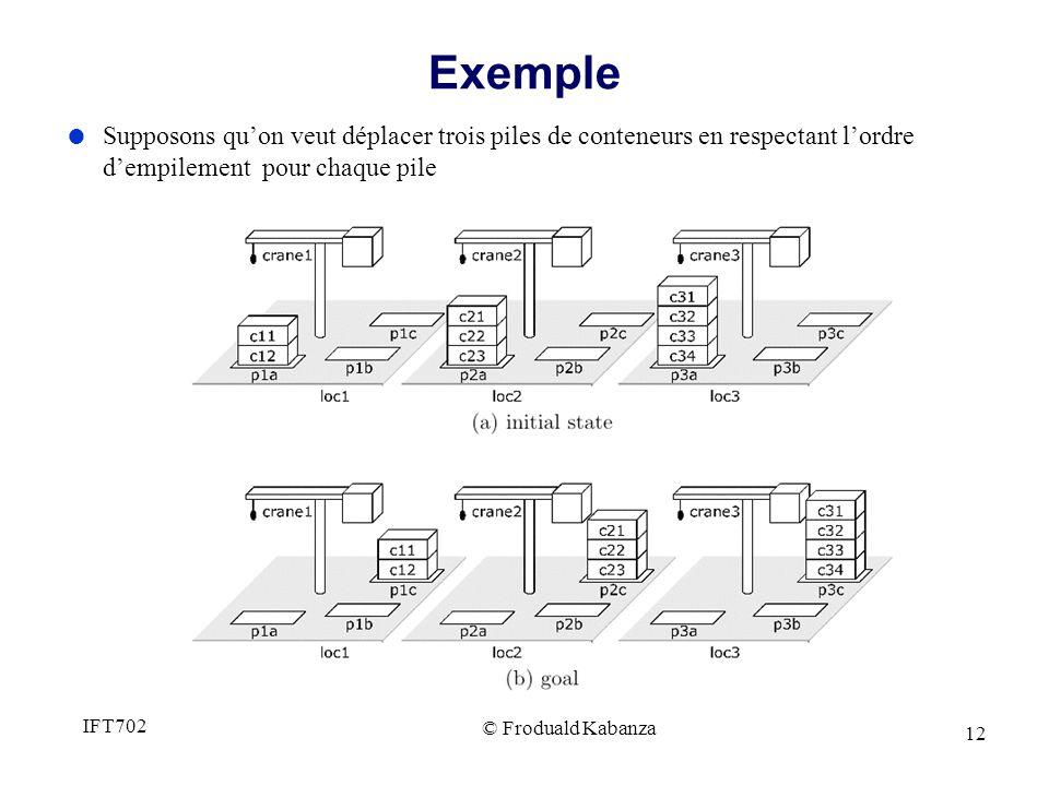 12 Exemple Supposons quon veut déplacer trois piles de conteneurs en respectant lordre dempilement pour chaque pile © Froduald Kabanza IFT702