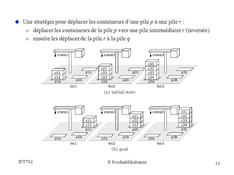 13 Une stratégie pour déplacer les containeurs dune pile p à une pile r : »déplacer les containeurs de la pile p vers une pile intermédiaire r (inversée) »ensuite les déplacer de la pile r à la pile q © Froduald Kabanza IFT702