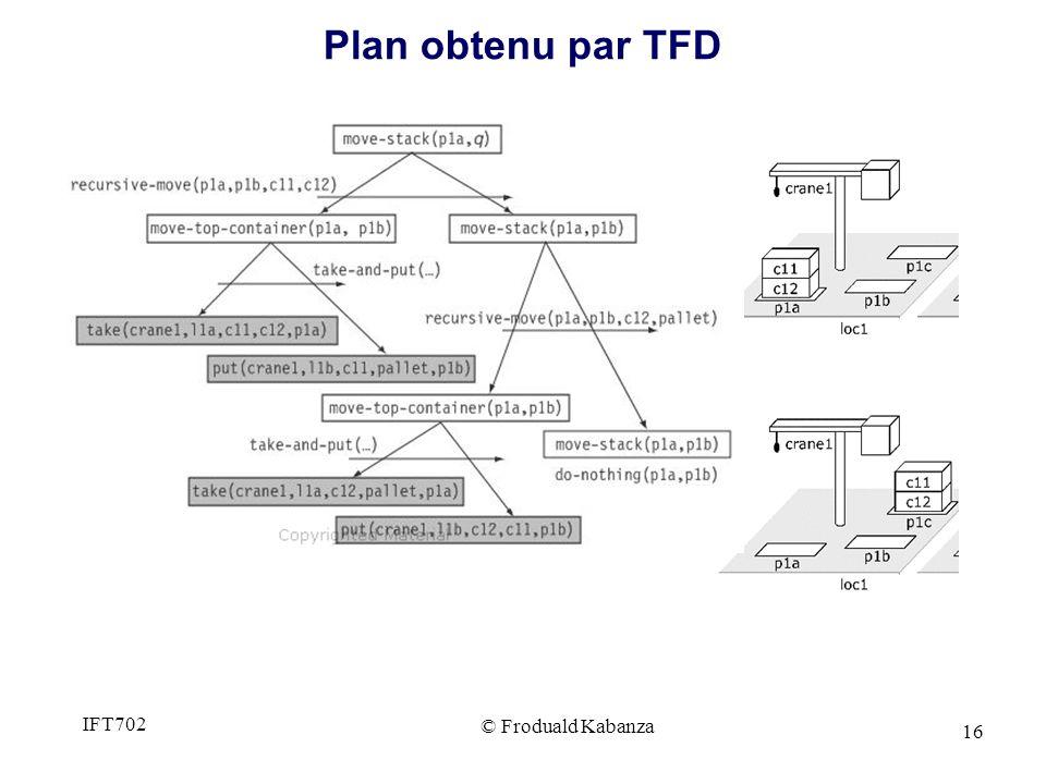 17 On ne peut pas entrelacer des sous- tâches de tâches différentes »Inefficacité du planificateur »Complexité de la spécification des domaines Théoriquement on peut toujours sen sortir (puisque SHOP est Turing- complete), mais au prix dune spécification »Peu naturelle On veut des méthodes qui procèdent globalement plutôt que localement »Peu efficace Limites des tâches complètement ordonnées walk(a,b) pickup(p) walk(b,a) get(p)get(q) get-both(p,q) walk(a,b) pickup(q) walk(b,a) goto(b) pickup(p)pickup(q) get-both(p,q) pickup-both(p,q) walk(a,b) goto(a) walk(b,a) © Froduald Kabanza IFT702