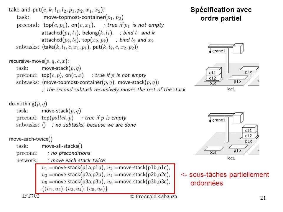 21 Spécification avec ordre partiel © Froduald Kabanza IFT702 <- sous-tâches partiellement ordonnées