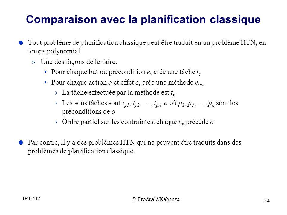 24 Comparaison avec la planification classique Tout problème de planification classique peut être traduit en un problème HTN, en temps polynomial »Une des façons de le faire: Pour chaque but ou précondition e, crée une tâche t e Pour chaque action o et effet e, crée une méthode m o,e La tâche effectuée par la méthode est t e Les sous tâches sont t p1, t p2, …, t pn, o où p 1, p 2, …, p n sont les préconditions de o Ordre partiel sur les contraintes: chaque t pi précède o Par contre, il y a des problèmes HTN qui ne peuvent être traduits dans des problèmes de planification classique.