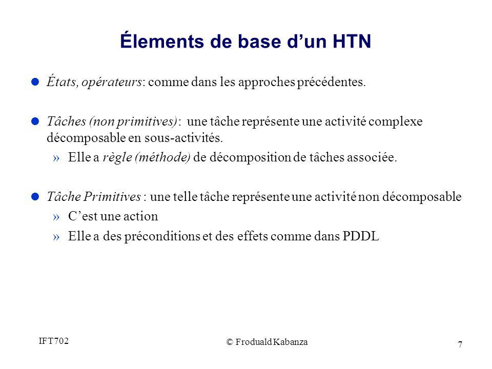 © Froduald Kabanza IFT702 7 Élements de base dun HTN États, opérateurs: comme dans les approches précédentes.