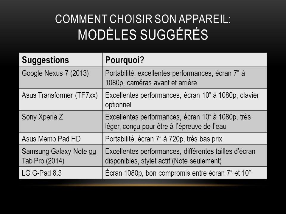 COMMENT CHOISIR SON APPAREIL: MODÈLES SUGGÉRÉS SuggestionsPourquoi? Google Nexus 7 (2013)Portabilité, excellentes performances, écran 7 à 1080p, camér
