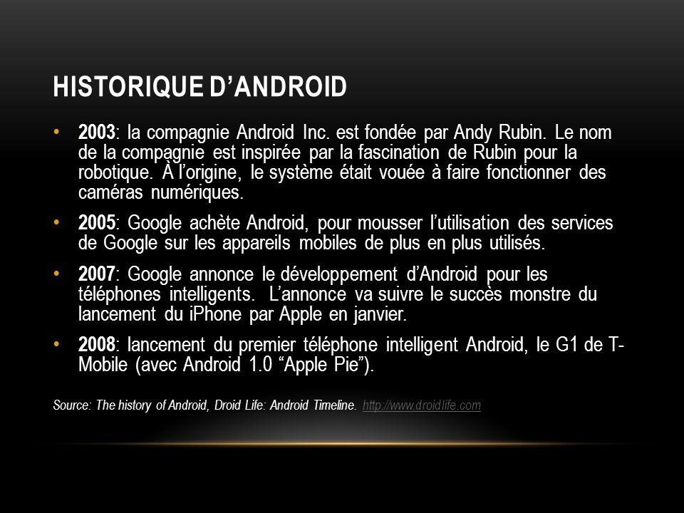 HISTORIQUE DANDROID 2003 : la compagnie Android Inc. est fondée par Andy Rubin. Le nom de la compagnie est inspirée par la fascination de Rubin pour l