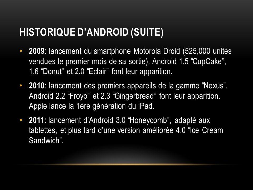 HISTORIQUE DANDROID (SUITE) 2009 : lancement du smartphone Motorola Droid (525,000 unités vendues le premier mois de sa sortie). Android 1.5 CupCake,