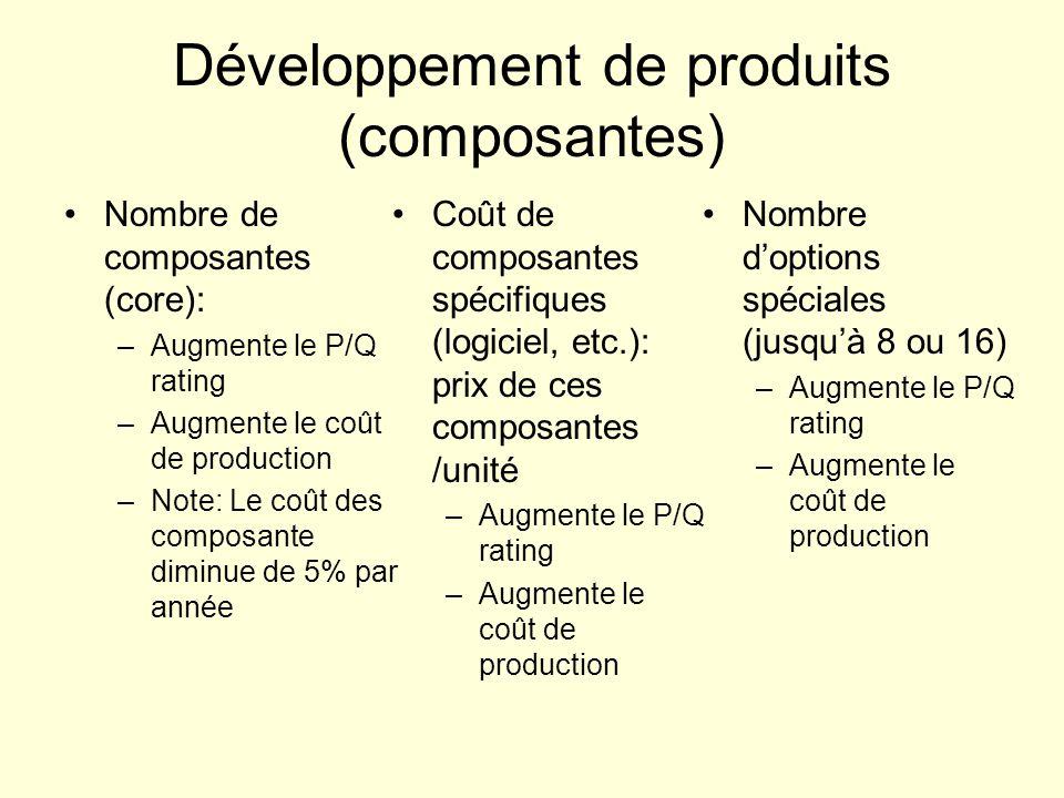 Développement de produits (composantes) Nombre de composantes (core): –Augmente le P/Q rating –Augmente le coût de production –Note: Le coût des compo