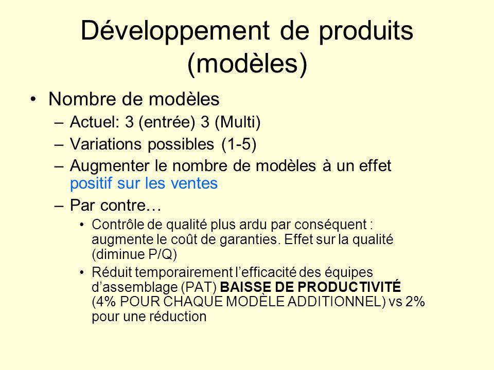 Développement de produits (modèles) Nombre de modèles –Actuel: 3 (entrée) 3 (Multi) –Variations possibles (1-5) –Augmenter le nombre de modèles à un e