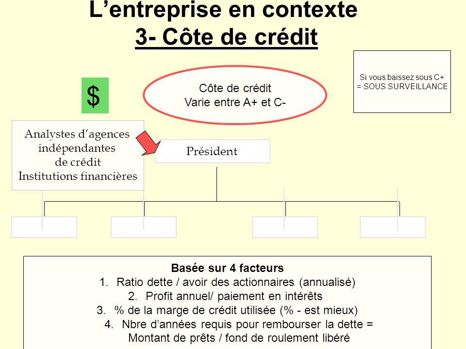 Lentreprise en contexte 3- Côte de crédit Président $ Côte de crédit Varie entre A+ et C- Si vous baissez sous C+ = SOUS SURVEILLANCE Analystes dagenc
