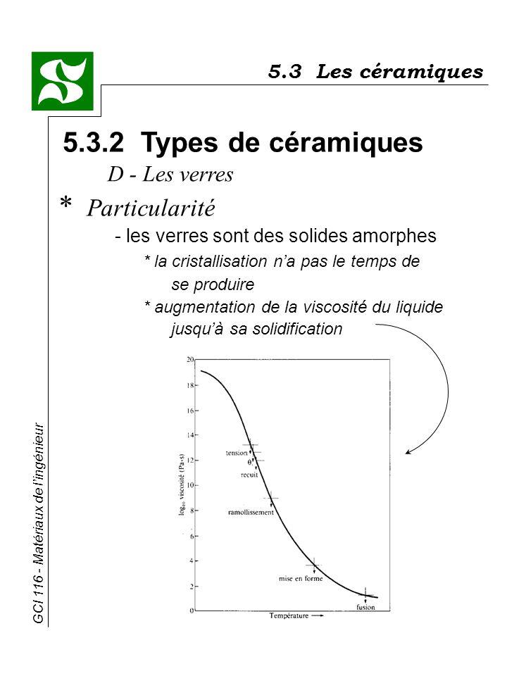 GCI 116 - Matériaux de lingénieur 5.3.2 Types de céramiques * Particularité - les verres sont des solides amorphes * la cristallisation na pas le temp