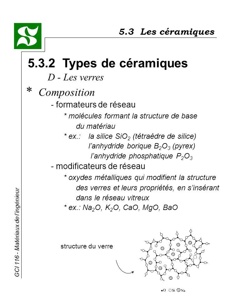 GCI 116 - Matériaux de lingénieur 5.3.2 Types de céramiques * Composition - formateurs de réseau * molécules formant la structure de base du matériau