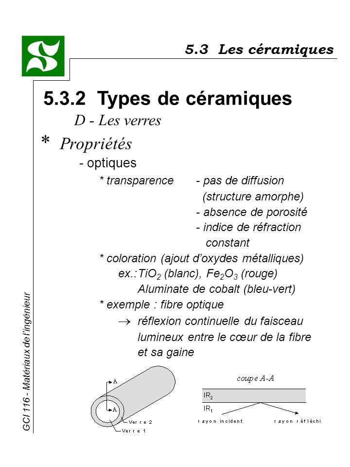 GCI 116 - Matériaux de lingénieur 5.3.2 Types de céramiques * Propriétés - optiques * transparence- pas de diffusion (structure amorphe) - absence de