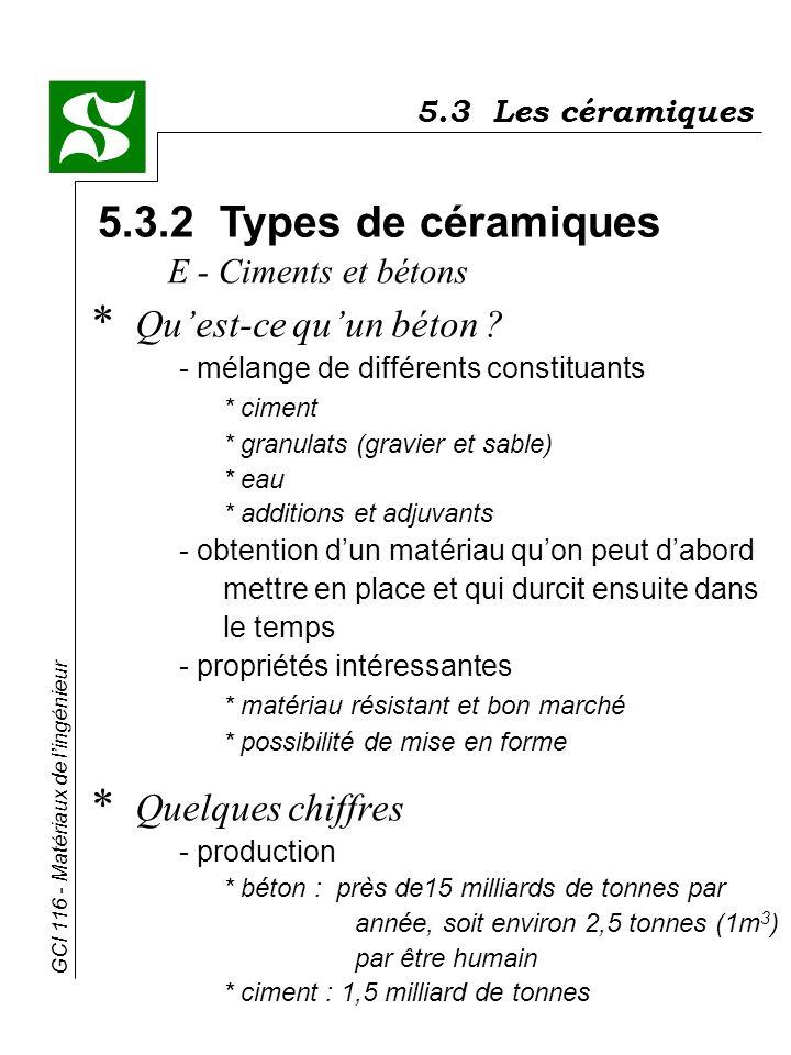 GCI 116 - Matériaux de lingénieur 5.3.2 Types de céramiques * Quest-ce quun béton ? - mélange de différents constituants * ciment * granulats (gravier