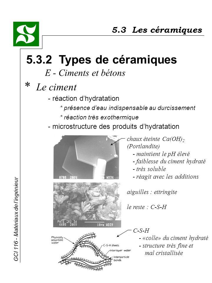 GCI 116 - Matériaux de lingénieur 5.3.2 Types de céramiques * Le ciment - réaction dhydratation * présence deau indispensable au durcissement * réacti