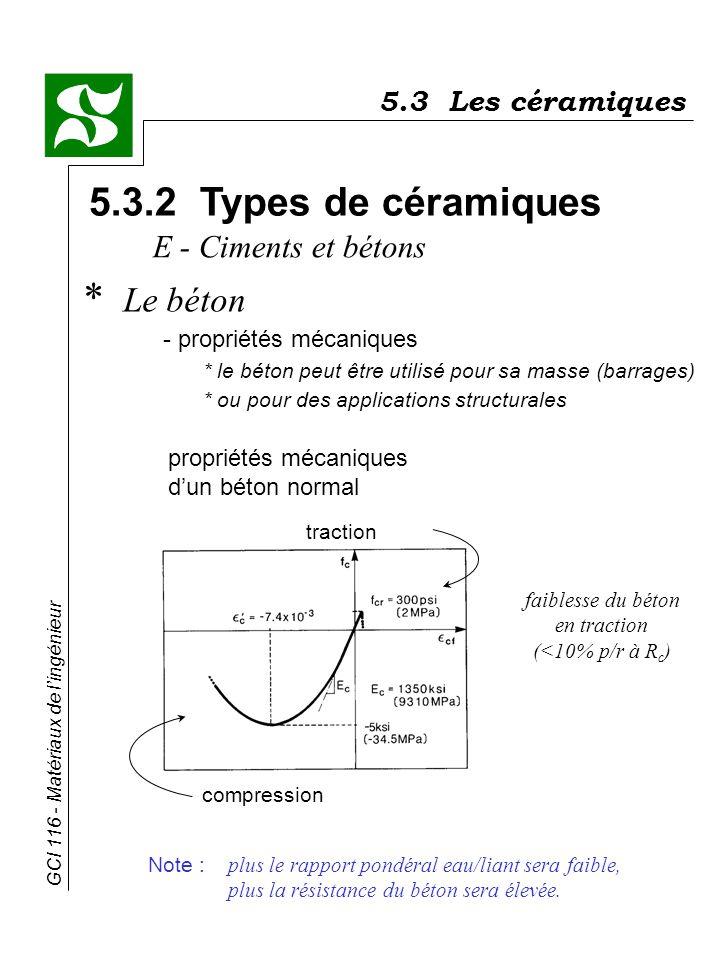GCI 116 - Matériaux de lingénieur 5.3.2 Types de céramiques * Le béton - propriétés mécaniques * le béton peut être utilisé pour sa masse (barrages) *