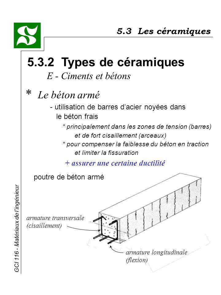 GCI 116 - Matériaux de lingénieur * Le béton armé - utilisation de barres dacier noyées dans le béton frais * principalement dans les zones de tension