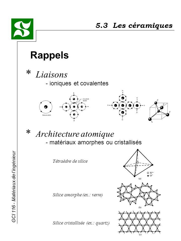GCI 116 - Matériaux de lingénieur 5.3 Les céramiques * Liaisons - ioniques et covalentes * Architecture atomique - matériaux amorphes ou cristallisés