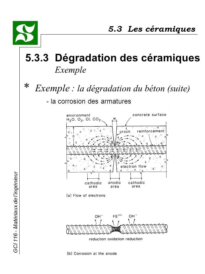 GCI 116 - Matériaux de lingénieur * Exemple : la dégradation du béton (suite) - la corrosion des armatures 5.3.3 Dégradation des céramiques Exemple 5.