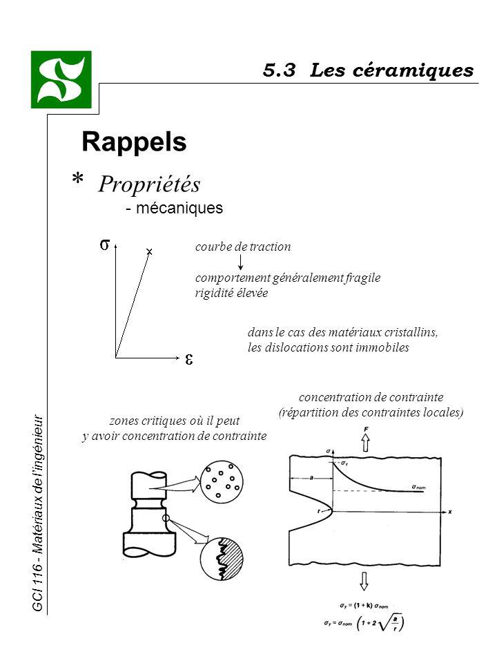 GCI 116 - Matériaux de lingénieur * Propriétés - mécaniques Rappels concentration de contrainte (répartition des contraintes locales) courbe de tracti