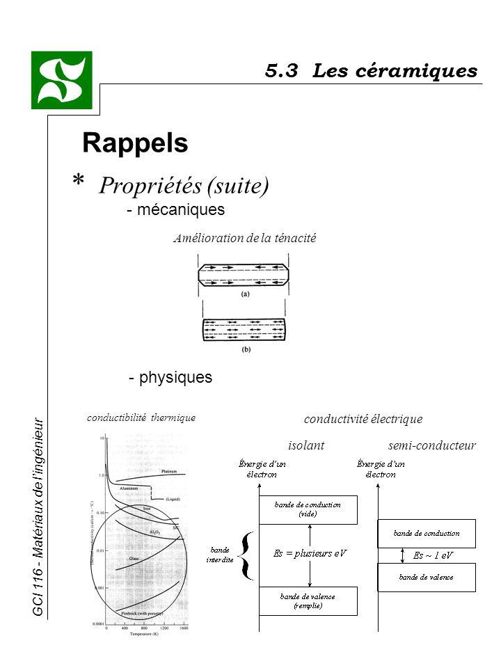 GCI 116 - Matériaux de lingénieur * Propriétés (suite) - mécaniques Rappels 5.3 Les céramiques Amélioration de la ténacité conductibilité thermique -