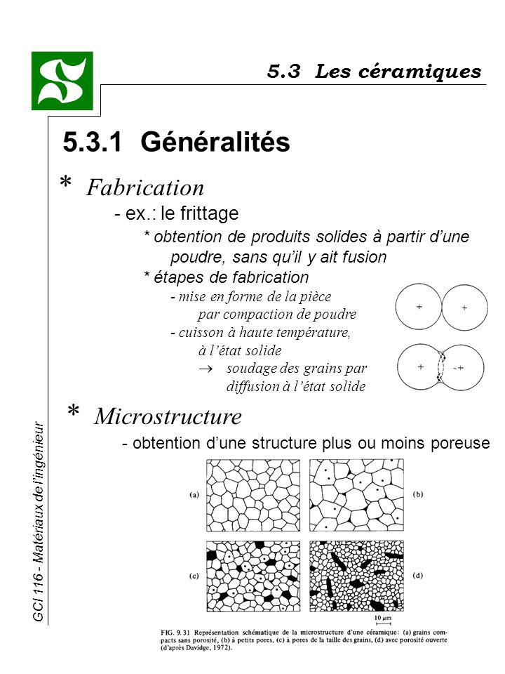 GCI 116 - Matériaux de lingénieur 5.3.1 Généralités * Fabrication - ex.: le frittage * obtention de produits solides à partir dune poudre, sans quil y