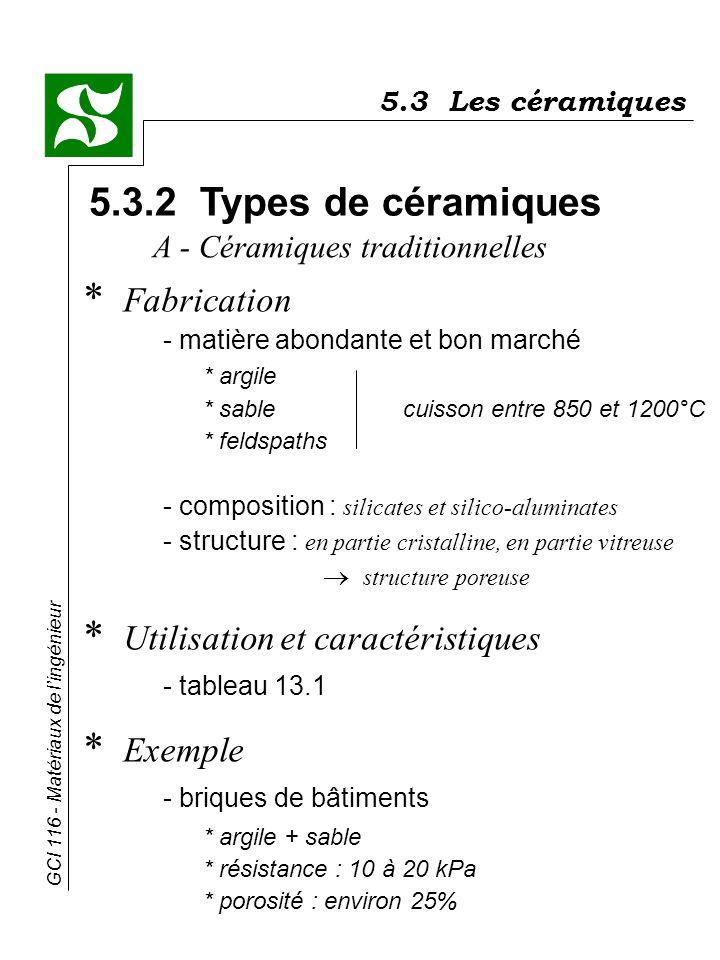GCI 116 - Matériaux de lingénieur 5.3.2 Types de céramiques * Fabrication - matière abondante et bon marché * argile * sablecuisson entre 850 et 1200°