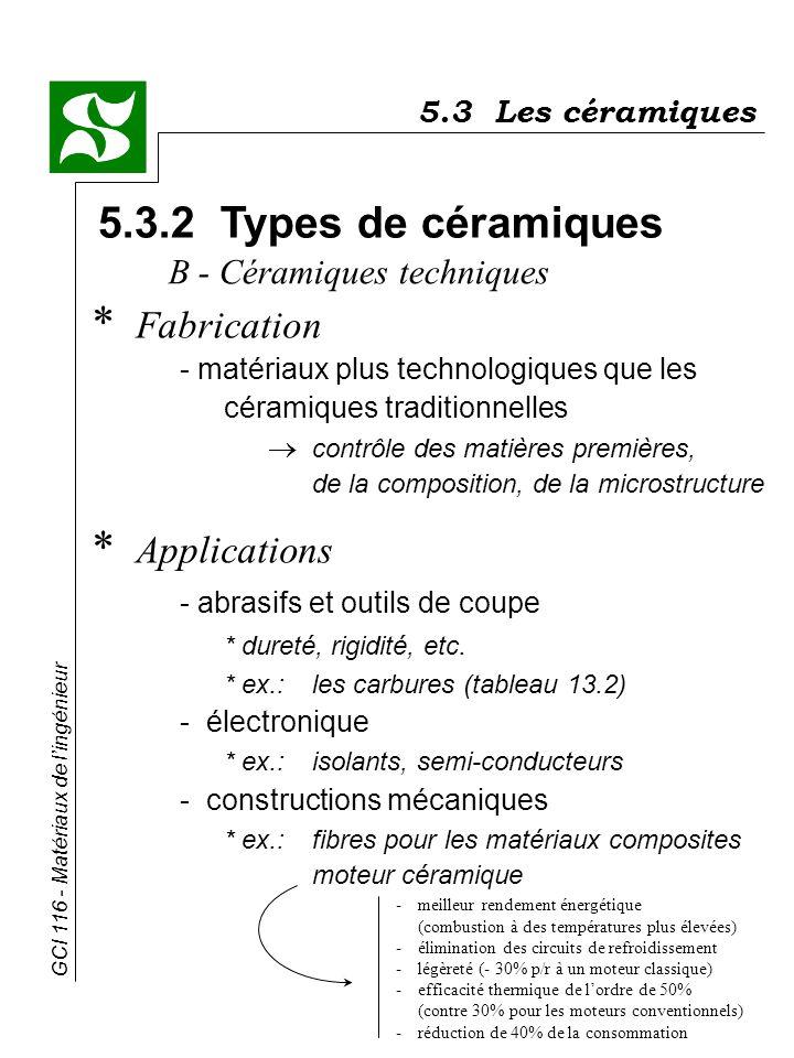 GCI 116 - Matériaux de lingénieur 5.3.2 Types de céramiques * Fabrication - matériaux plus technologiques que les céramiques traditionnelles contrôle