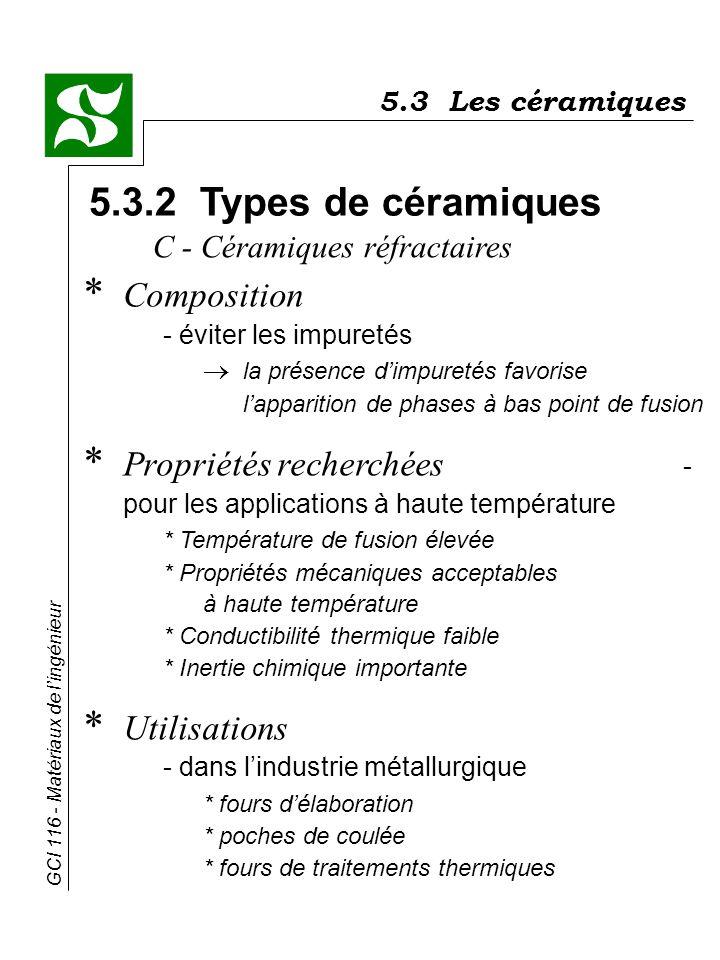 GCI 116 - Matériaux de lingénieur 5.3.2 Types de céramiques * Composition - éviter les impuretés la présence dimpuretés favorise lapparition de phases