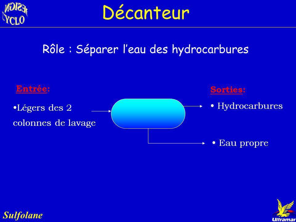 Sulfolane Diamètre : 0.9 m (3 pi) Plateaux : 40 Condenseur: - Temp.: 78 ºC - Énergie: 1 200 kW (4.1 MMBTU/h) Rebouilleur: - Temp.: 79 ºC - Énergie: 66