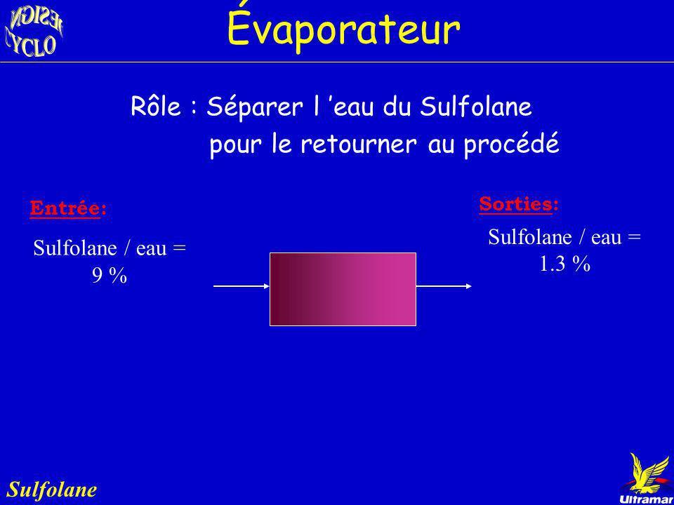 Décanteur Sulfolane Volume: 20 m 3 Temps de séjour: 60 min.