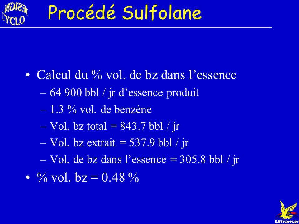 Évaporateur Sulfolane Rôle : Séparer l eau du Sulfolane pour le retourner au procédé Entrée: Sulfolane / eau = 9 % Sulfolane / eau = 1.3 % Sorties:
