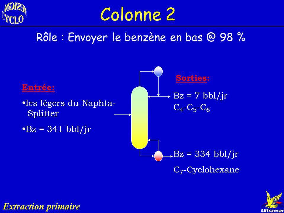 Diamètre : 4.57 m (15 pi) Plateaux : 40 Condenseur: - Temp.: 41 ºC - Énergie: 4 068 kW (13.87 MMBTU/h ) Rebouilleur: - Temp.: 148 ºC - Énergie: 15 825