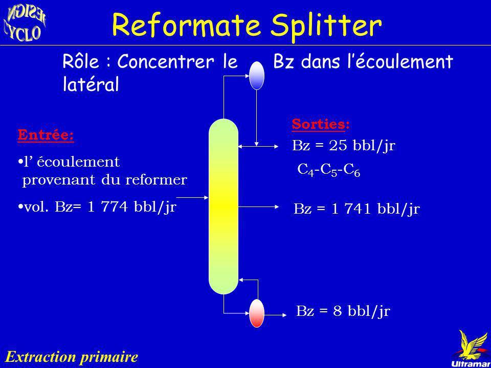 Reformer ? Tout le cyclohexane se transforme en benzène 90% du mcyclopentane se transforme en benzène Débit sortant = 73.6% volumique débit entrant Éc