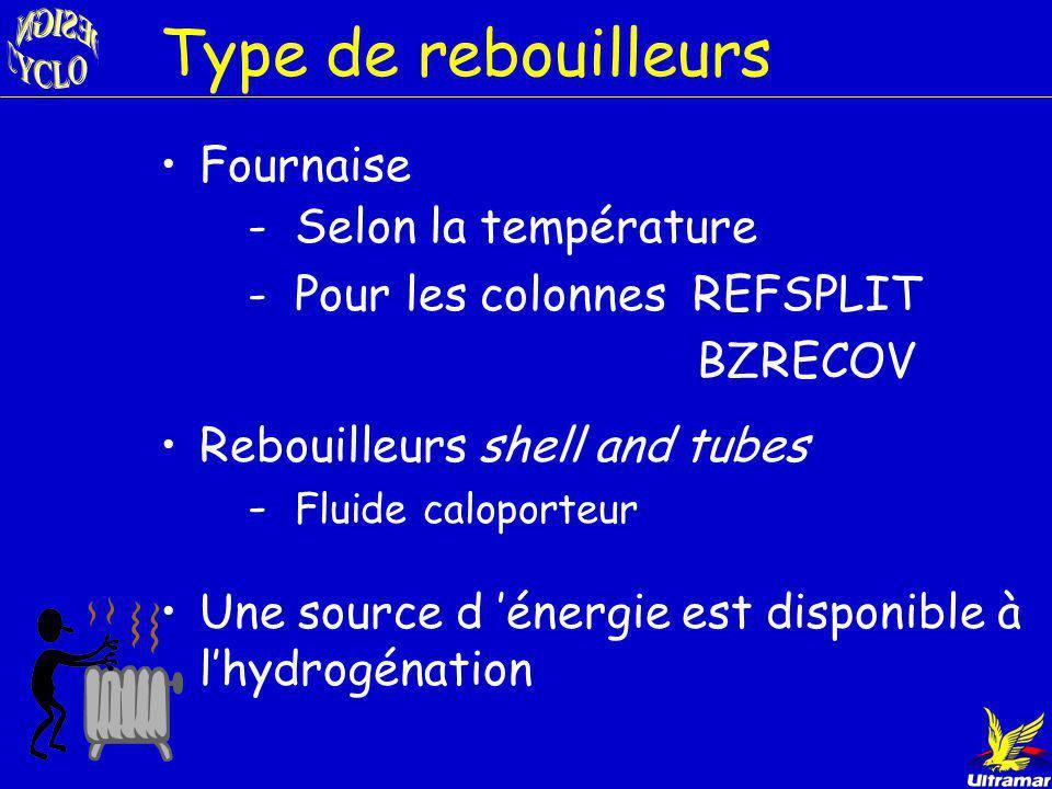 Matériaux Matériau des colonnes et des plateaux: Matériau des rebouilleurs et condenseurs: - Acier au carbone Attention aux rebouilleurs des colonnes