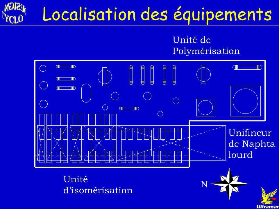 N Localisation des équipements