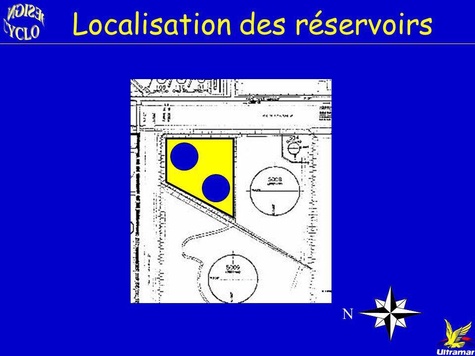 N Localisation des réservoirs
