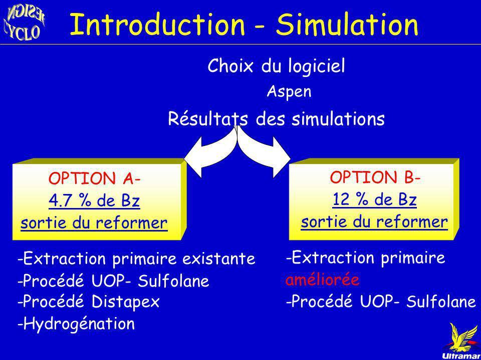 Hydrogénation –Principes de base –Procédés industriels UOP IFP Technologies utilisées