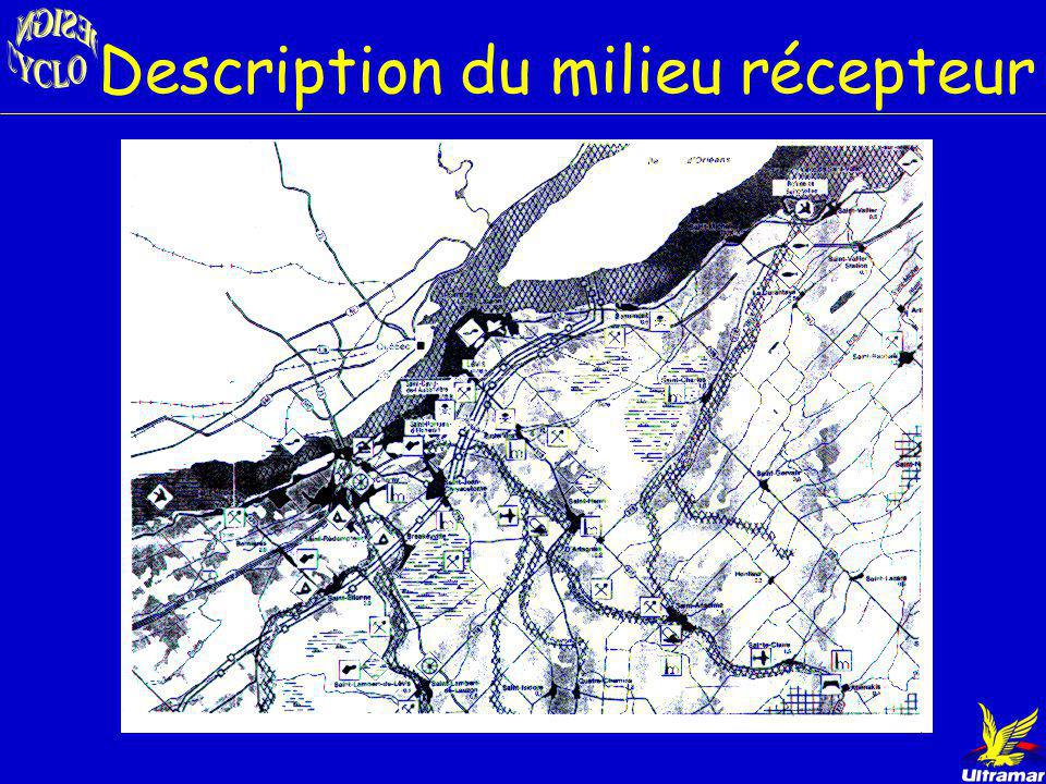 Description du milieu récepteur Direction des vents N E S O